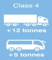 class 4_vehicles